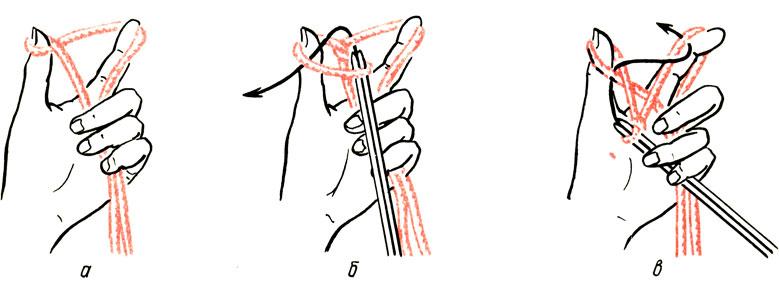 Рис. 11. Последовательность набора первой петли