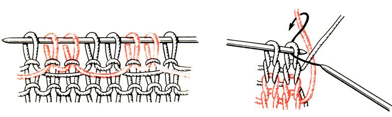 Рис. 63. Протяжка нити при вязании разноцветными нитками