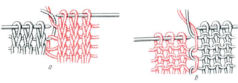 Рис. 65. Сцепление ниток разного цвета по лицевой (а) и изнаночной (б) сторонам вязания