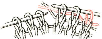 Рис. 69. Закрепление длинной протяжки