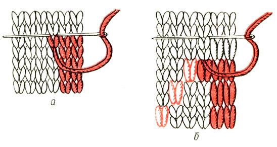 Рис. 71. Вышивка вязаного полотна петлей по петле (а) и петлей по двум петлям (б)
