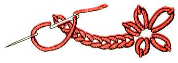 Рис. 72. Вышивка тамбурными петлями