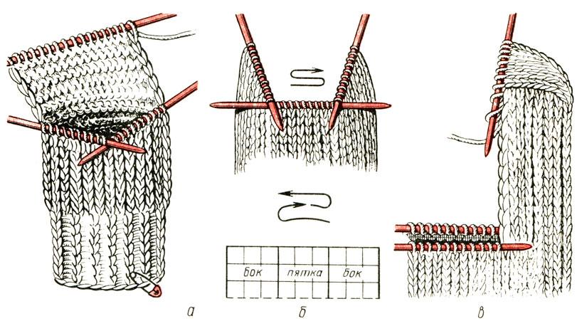 Вязание носок от пятки схема 685