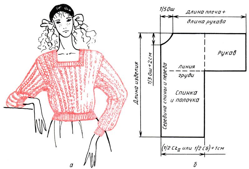Как сшить блузку крестьянку своими руками для начинающих выкройки фото 60