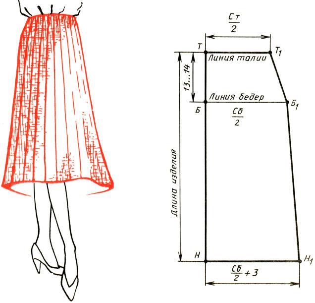 Как сшить расклешенную двухшовную юбку 28