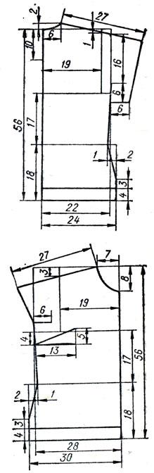 145. Такая форма горловины и воротника рекомендуется для фигур с короткой шеей