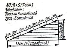 176. Начало вязания левой полочки
