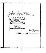 177. Варианты частичного вязания: а - недовязывание крайних петель ряда; б - недовязывание петель внутри ряда; в - вывязывание петель только с правого края